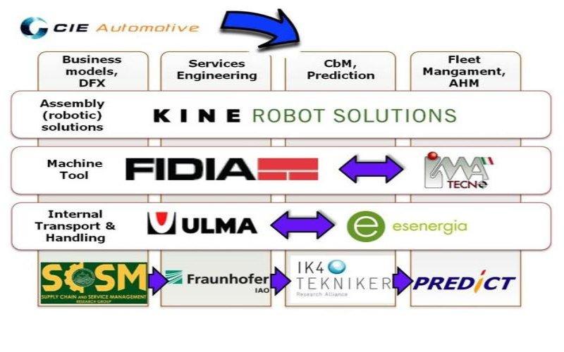 T-REX consortium as a whole